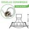Spot Led Encastrable Orientable Carré Blanc Rendu 50W
